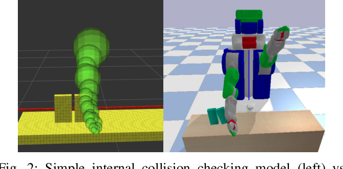 Figure 2 for Planning with Selective Physics-based Simulation for Manipulation Among Movable Objects