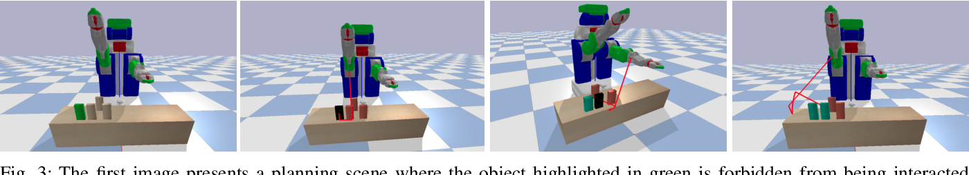 Figure 3 for Planning with Selective Physics-based Simulation for Manipulation Among Movable Objects