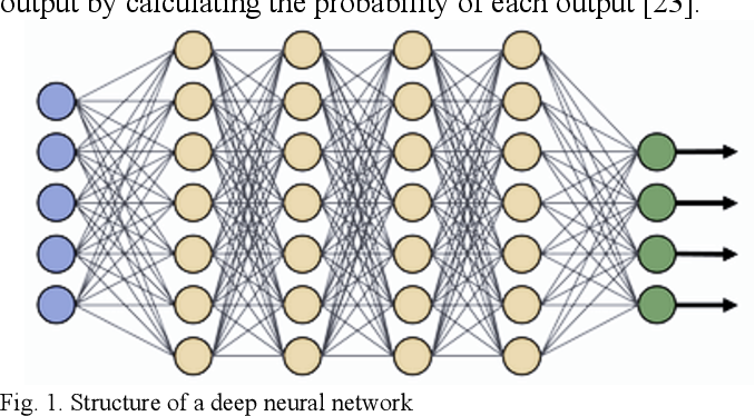 Figure 1 for Deep Neural Network based Wide-Area Event Classification in Power Systems