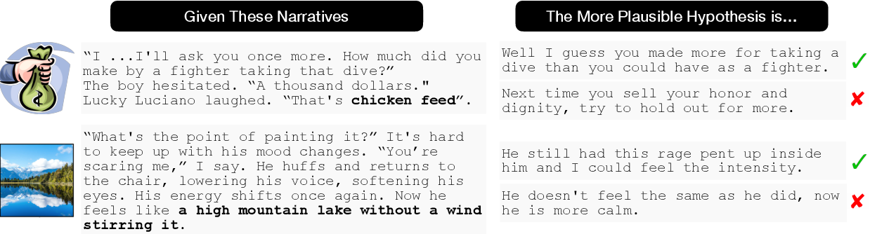 Figure 1 for It's not Rocket Science : Interpreting Figurative Language in Narratives