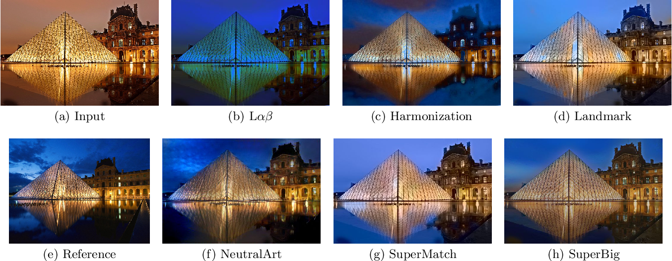 Figure 3 for Photo Stylistic Brush: Robust Style Transfer via Superpixel-Based Bipartite Graph