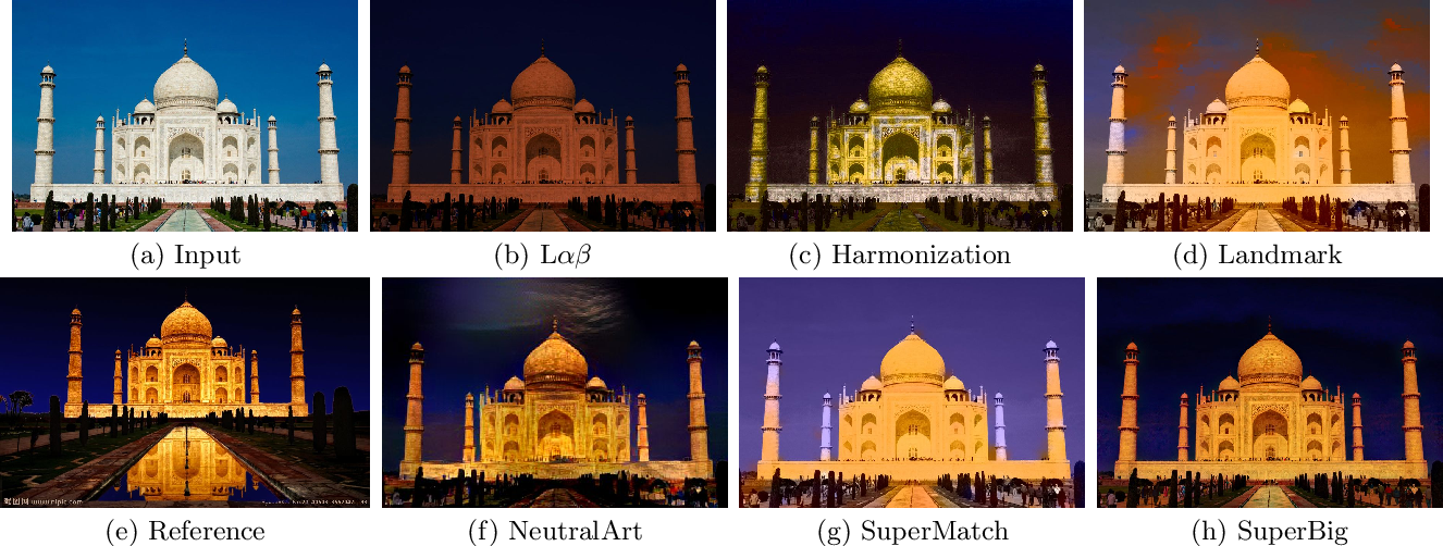 Figure 4 for Photo Stylistic Brush: Robust Style Transfer via Superpixel-Based Bipartite Graph