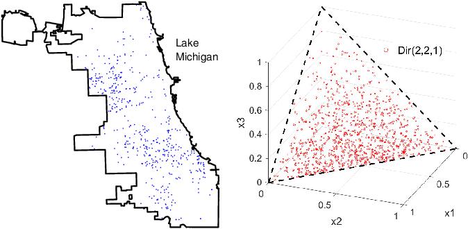 Figure 1 for Estimating Density Models with Complex Truncation Boundaries