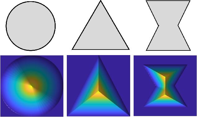 Figure 2 for Estimating Density Models with Complex Truncation Boundaries