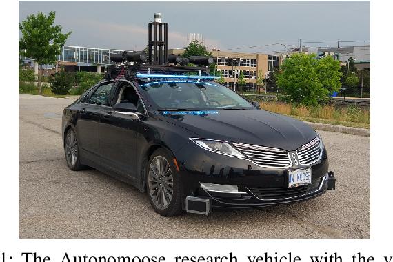 Figure 1 for Autonomous Vehicle Visual Signals for Pedestrians: Experiments and Design Recommendations