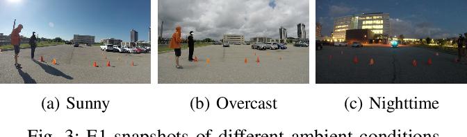 Figure 3 for Autonomous Vehicle Visual Signals for Pedestrians: Experiments and Design Recommendations