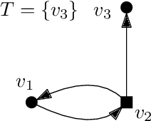 Figure 2 for Algorithms and Conditional Lower Bounds for Planning Problems