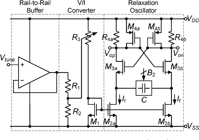 Fig. 3. Simplified schematic of the relaxation oscillator .