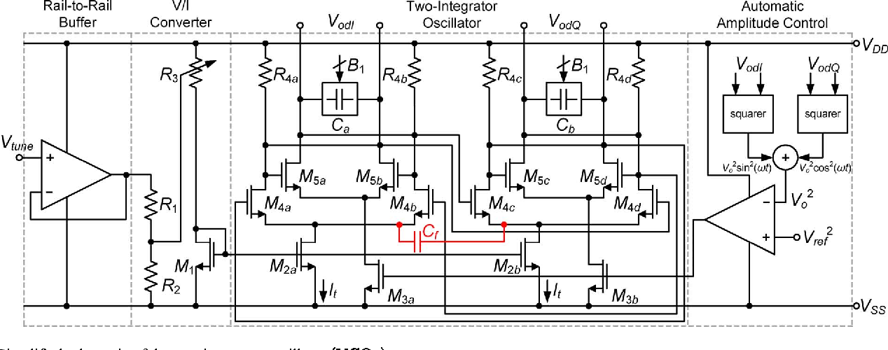 Fig. 4. Simplified schematic of the two-integrator oscillator .