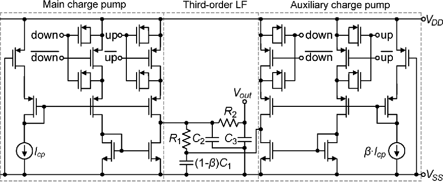 Fig. 5. Schematic of the charge pump and third-order loop filter.