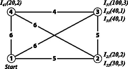 Figure 1 for A case study of algorithm selection for the traveling thief problem