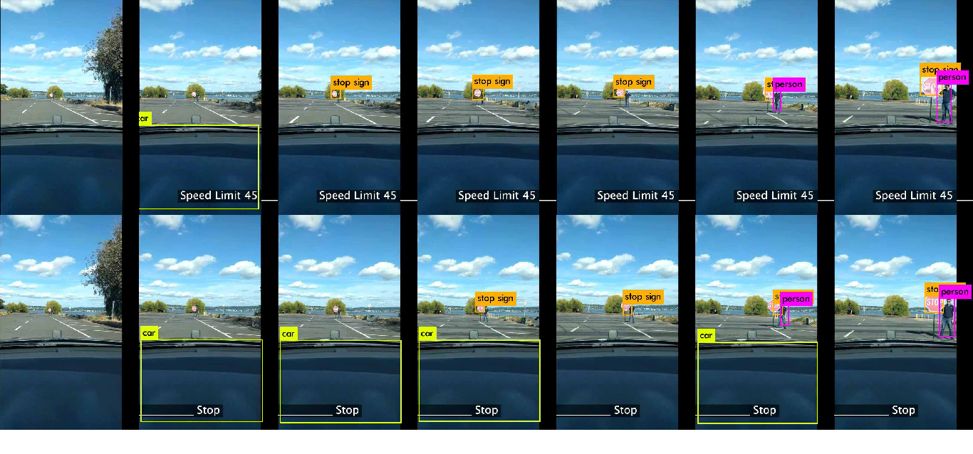 Figure 4 for Standard detectors aren't (currently) fooled by physical adversarial stop signs