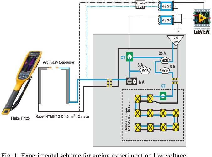 Analysis of low voltage arcing characteristic on direct short ...