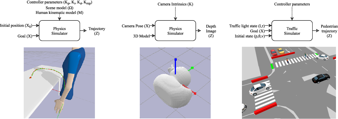 Figure 1 for Real-time Approximate Bayesian Computation for Scene Understanding