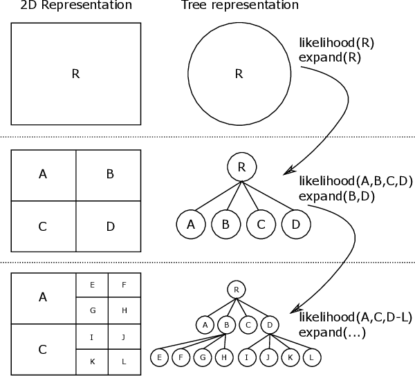 Figure 3 for Real-time Approximate Bayesian Computation for Scene Understanding