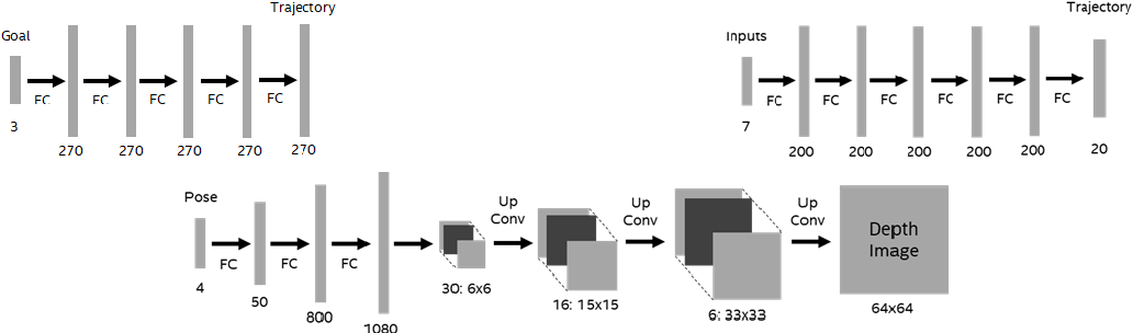 Figure 4 for Real-time Approximate Bayesian Computation for Scene Understanding