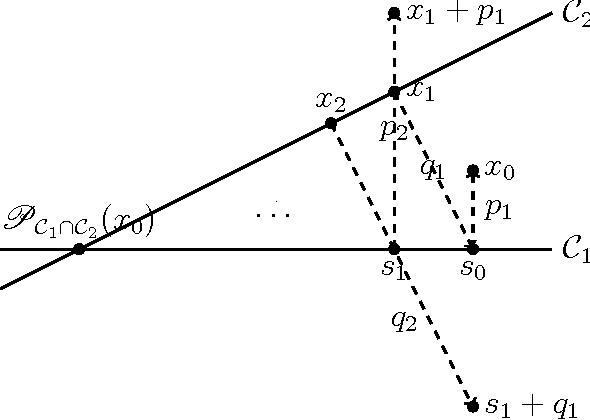 Figure 4 for Distance Shrinkage and Euclidean Embedding via Regularized Kernel Estimation