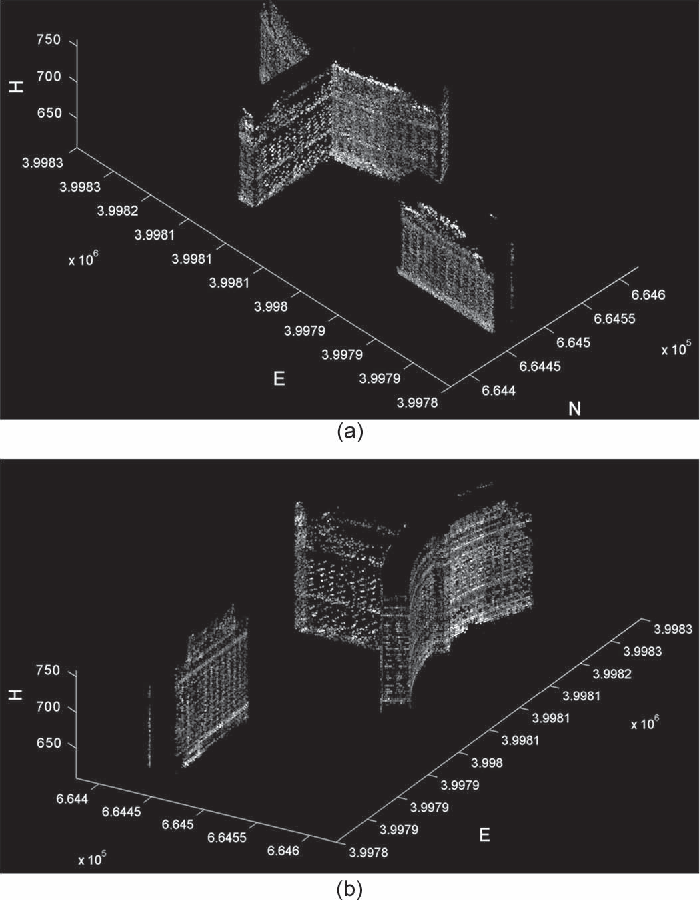 Figure 3 from Facade Reconstruction Using Multiview
