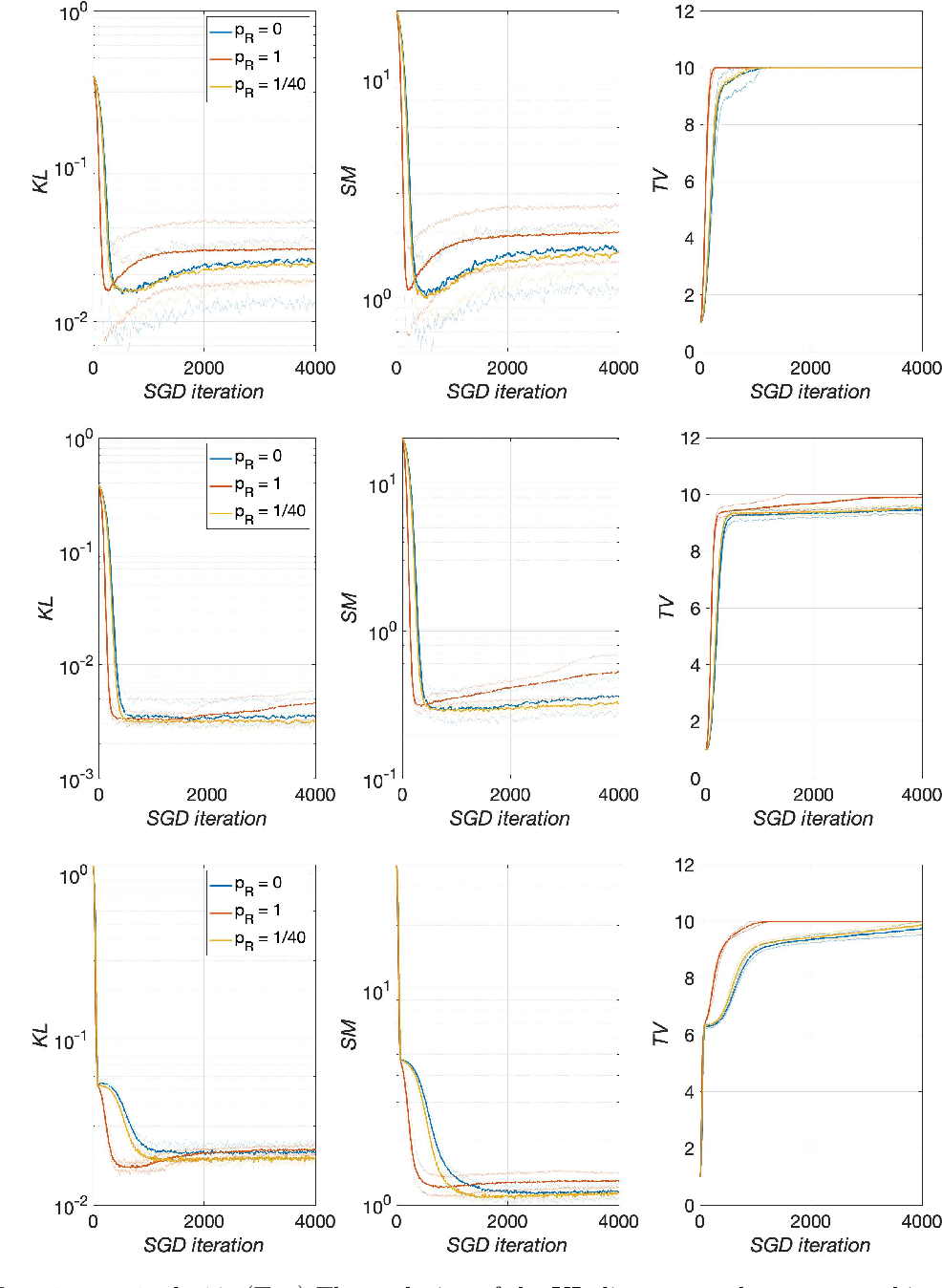 Figure 4 for Dual Training of Energy-Based Models with Overparametrized Shallow Neural Networks