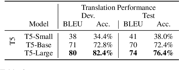 Figure 2 for Darmok and Jalad at Tanagra: A Dataset and Model for English-to-Tamarian Translation