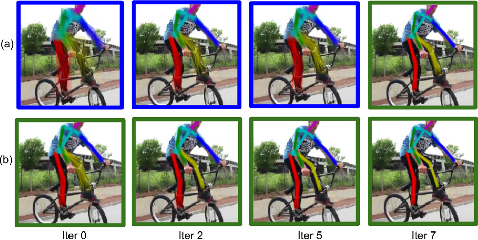 Figure 4 for Learning Human Poses from Actions