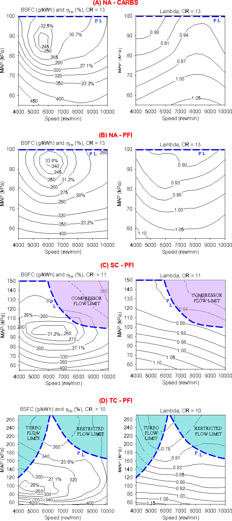 Figure 14 from Comparing the Performance and Limitations of