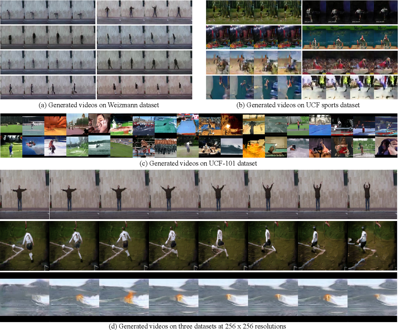 Figure 1 for ArrowGAN : Learning to Generate Videos by Learning Arrow of Time