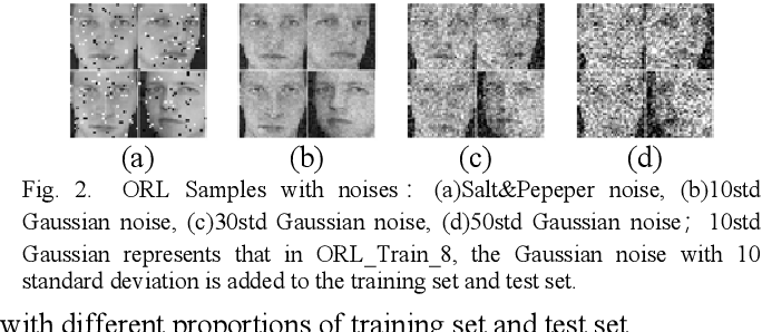 Figure 2 for Deep Image Feature Learning with Fuzzy Rules