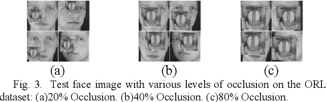 Figure 3 for Deep Image Feature Learning with Fuzzy Rules