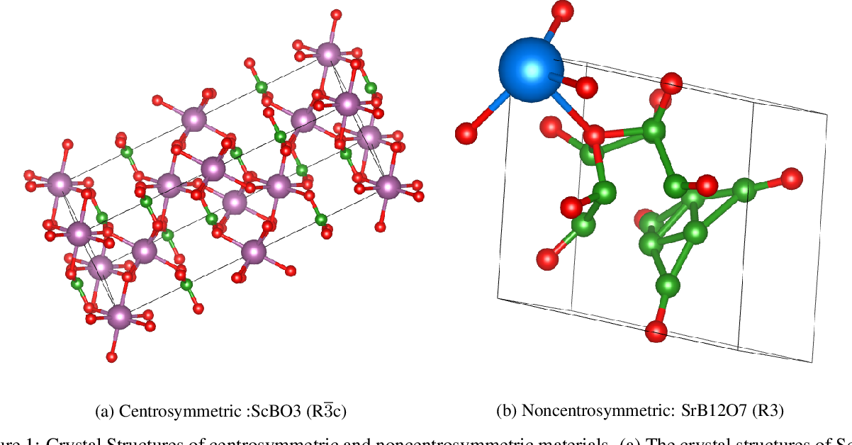 Figure 1 for Machine Learning based prediction of noncentrosymmetric crystal materials