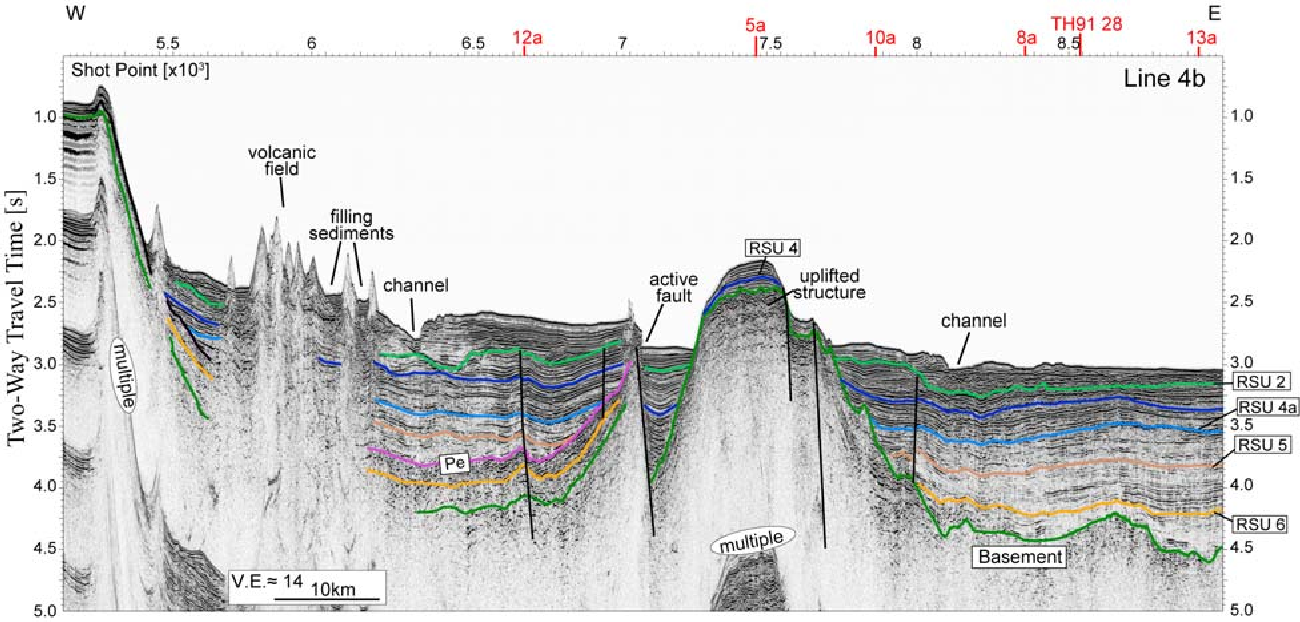 Figure 10. Line 4b crossing the southern Adare Basin. The purple unconformity can be traced across most of the basin while there are no indications for significant younger, Red event, faulting. Note the disappearance of RSU6 at the youngest part (i.e., center) of the basin. Young volcanism, channels, and an uplifted structure are pointed out.