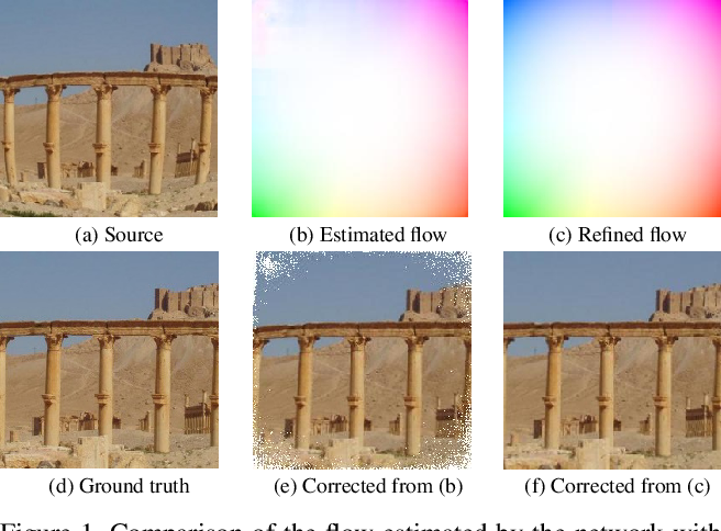 Figure 1 for Blind Geometric Distortion Correction on Images Through Deep Learning