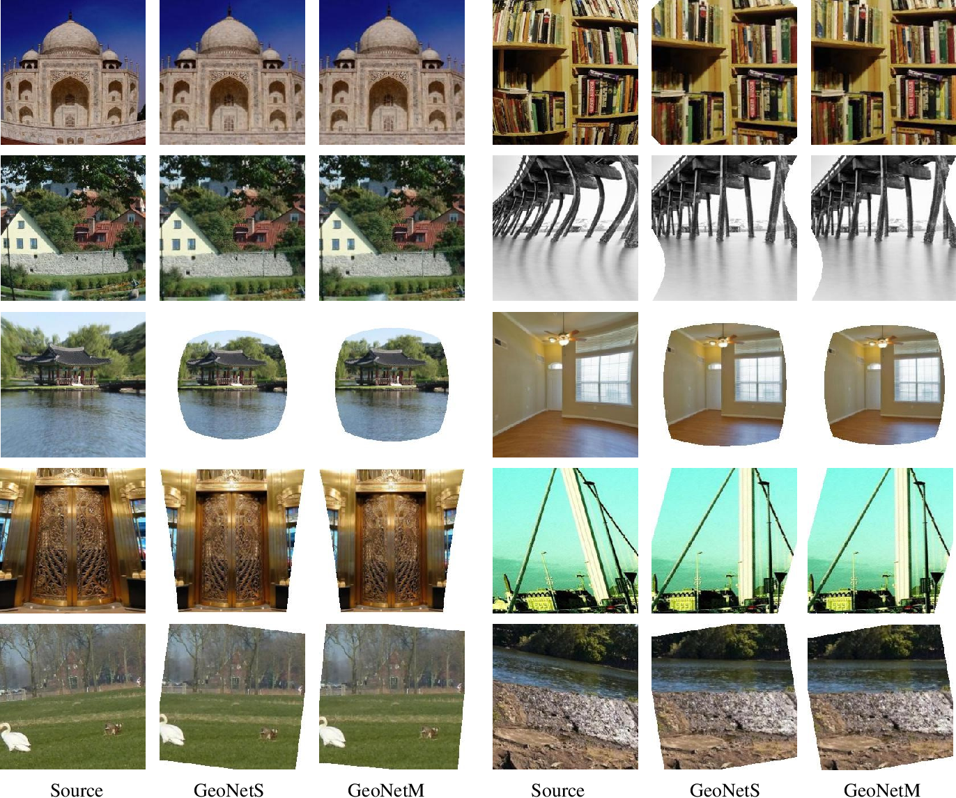 Figure 2 for Blind Geometric Distortion Correction on Images Through Deep Learning