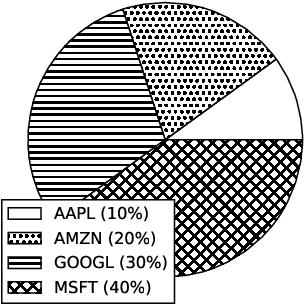 Figure 3 for Solving Portfolio Optimization Problems Using MOEA/D and Levy Flight