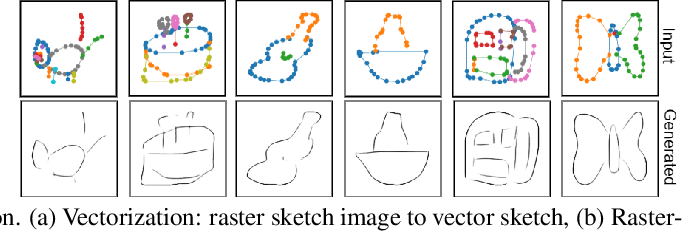 Figure 4 for Vectorization and Rasterization: Self-Supervised Learning for Sketch and Handwriting