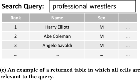 Figure 1 for Table Search Using a Deep Contextualized Language Model