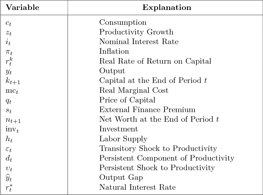 PDF] The Role of Asset Prices in Best-Practice Monetary Policy