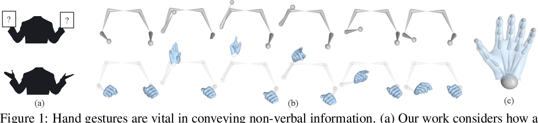 Figure 1 for Body2Hands: Learning to Infer 3D Hands from Conversational Gesture Body Dynamics