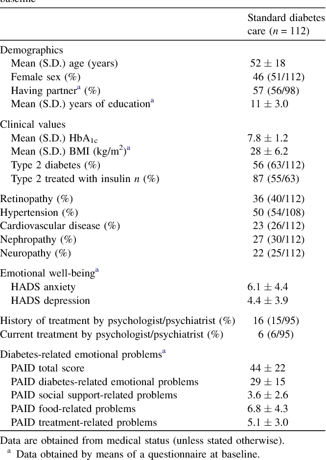 Social And Emotional Problems Related >> Table 1 From Nurses Recognition And Registration Of Depression