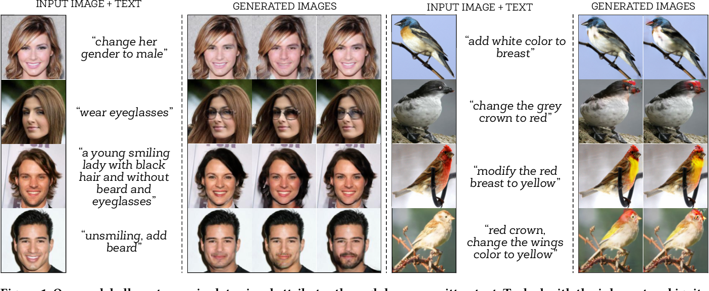 Figure 1 for Describe What to Change: A Text-guided Unsupervised Image-to-Image Translation Approach