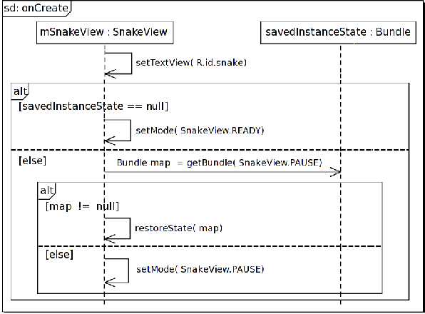 A model driven approach for android applications development figure 6 ccuart Image collections