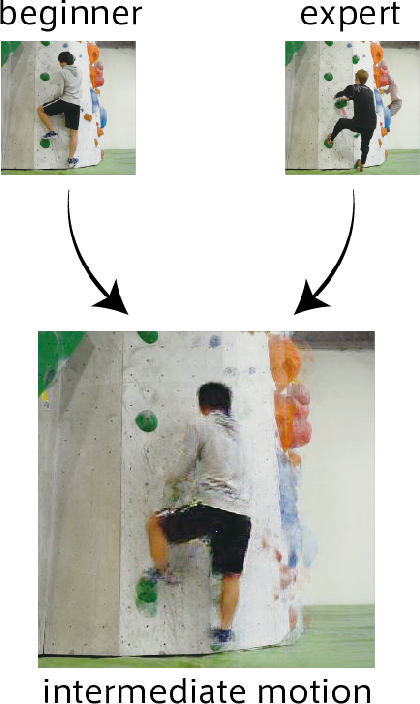 InterPoser: Visualizing Interpolated Movements for Bouldering