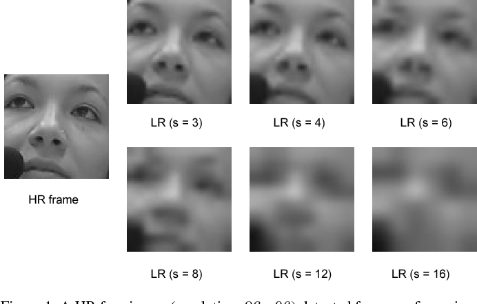 Figure 1 for Robust Emotion Recognition from Low Quality and Low Bit Rate Video: A Deep Learning Approach