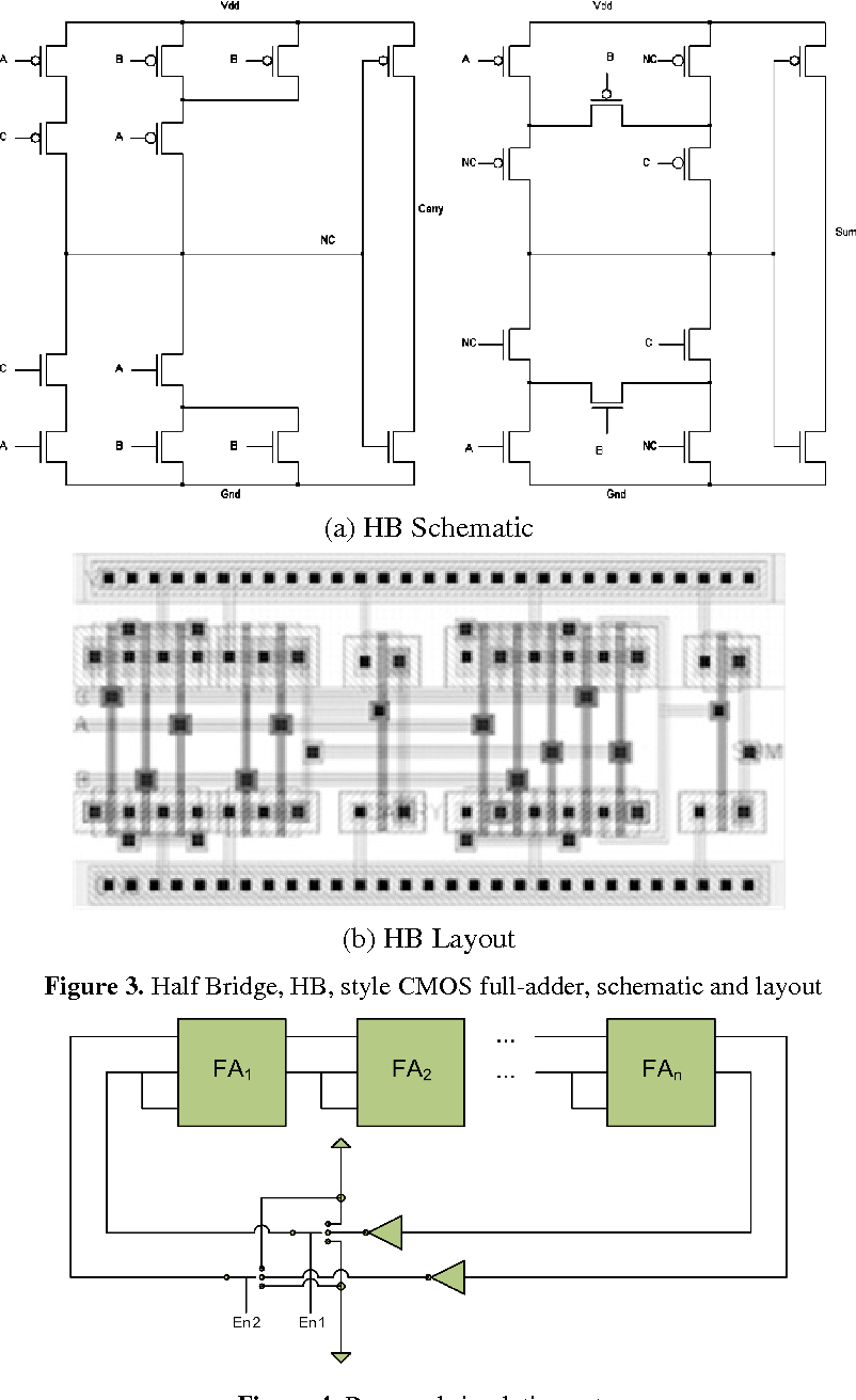 Figure 3 From High Performance Bridge Style Full Adder Structure Diagram Half Hb Cmos Schematic And