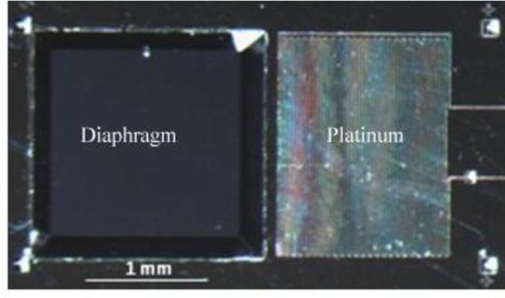 PDF] A Multifunctional MEMS Pressure and Temperature Sensor