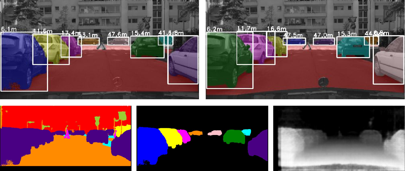 Figure 2 for Fast Scene Understanding for Autonomous Driving