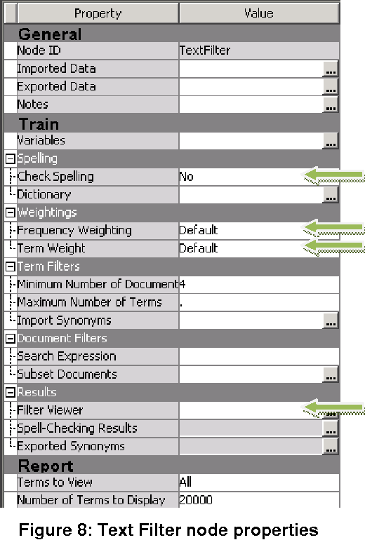 Figure 8 from Replace Manual Coding of Customer Survey Comments with