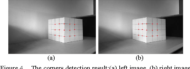 Figure 4 from A stereo vision measurement system Based on