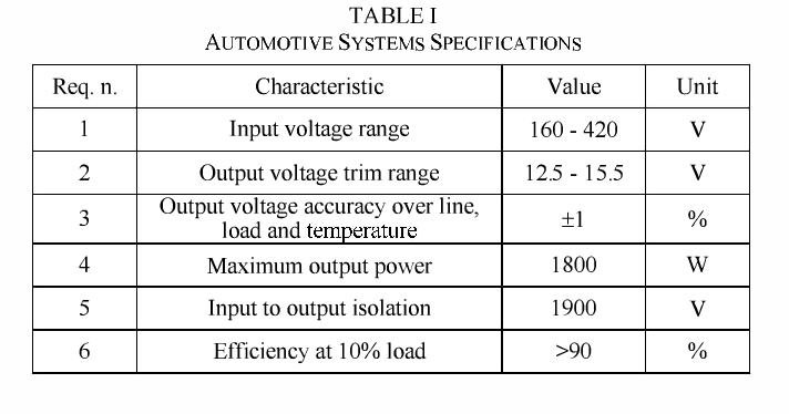 Table 1 from Double-Clamp ZVS converter interfaces high