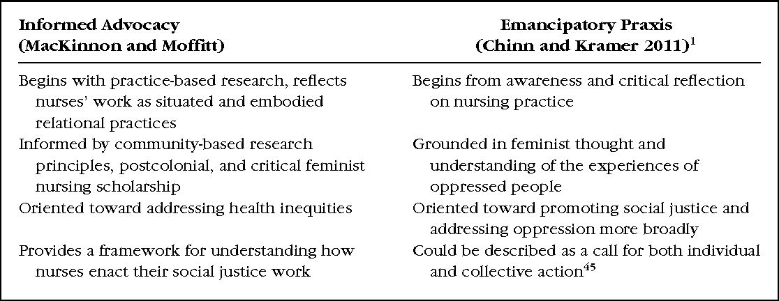 critical reflection in nursing practice